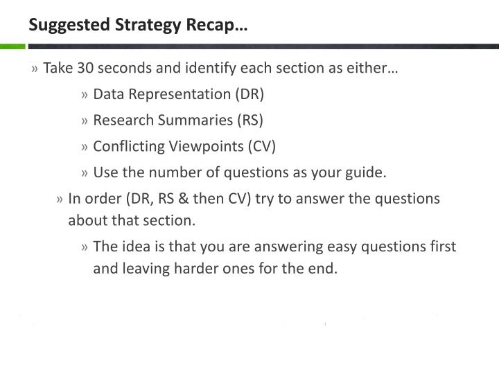 Suggested Strategy Recap…