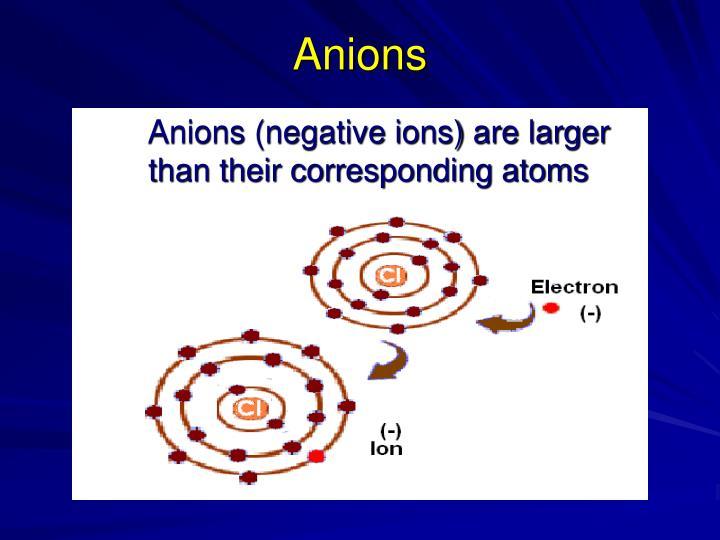 Anions