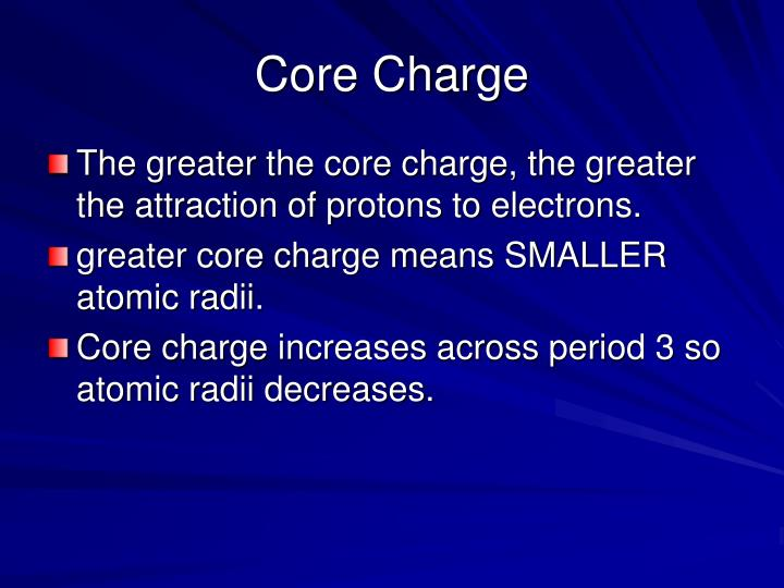 Core Charge