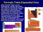 periodic table expanded view