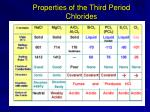 properties of the third period chlorides