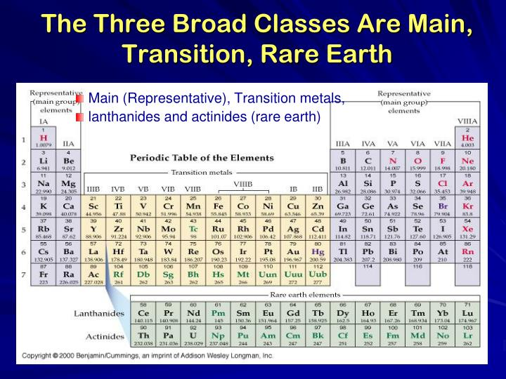 The Three Broad Classes Are Main, Transition, Rare Earth