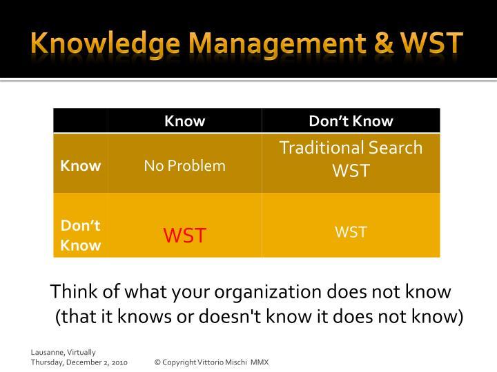 Knowledge Management & WST
