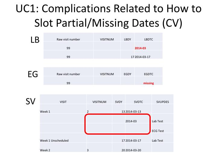 UC1: Complications Related to How to Slot Partial/Missing Dates (CV)
