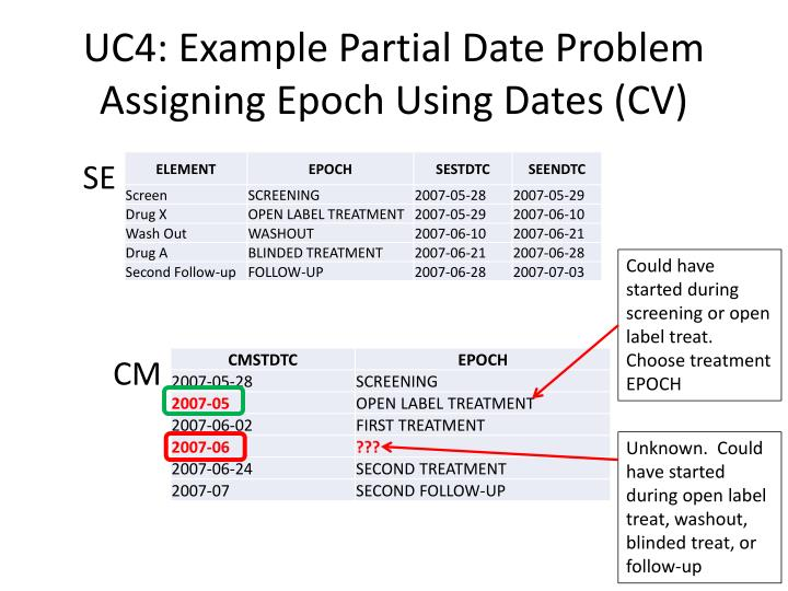 UC4: Example Partial Date Problem Assigning Epoch Using Dates (CV)