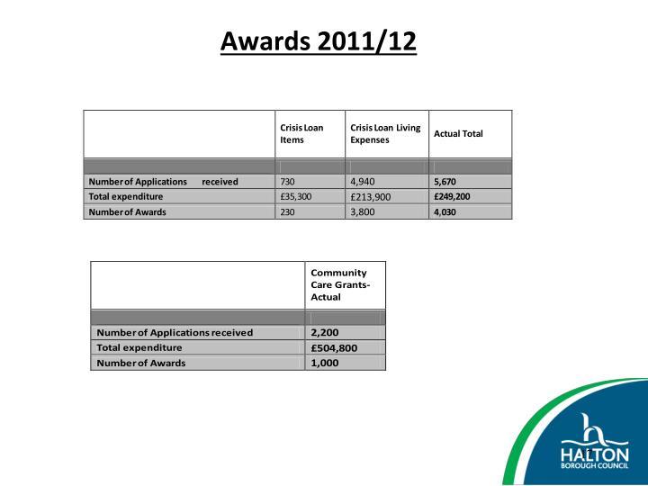 Awards 2011/12