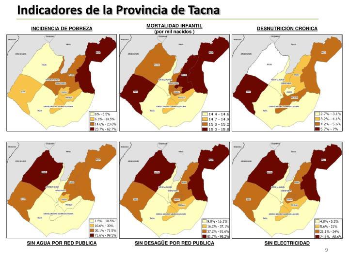 Indicadores de la Provincia de Tacna