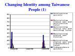 changing identity among taiwanese people 1
