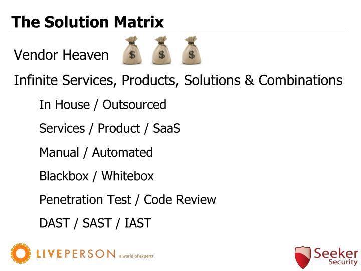 The Solution Matrix