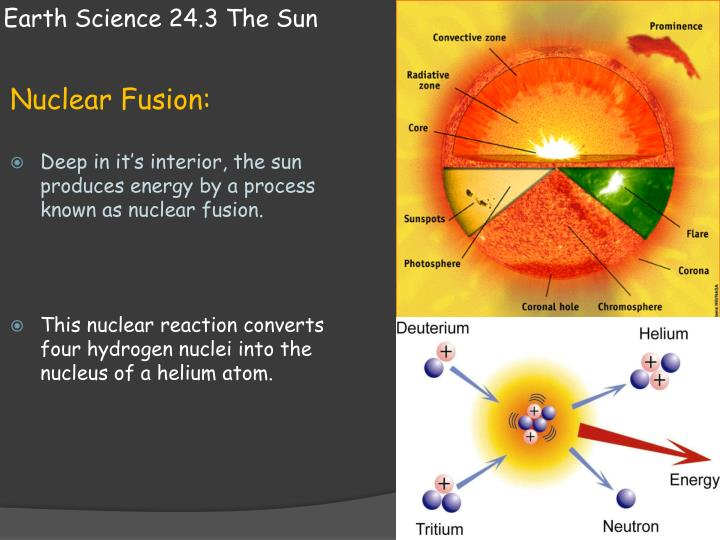 Earth science 24 3 the sun1