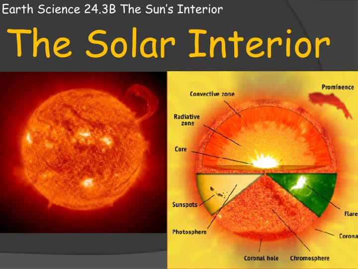 Earth science 24 3b the sun s interior