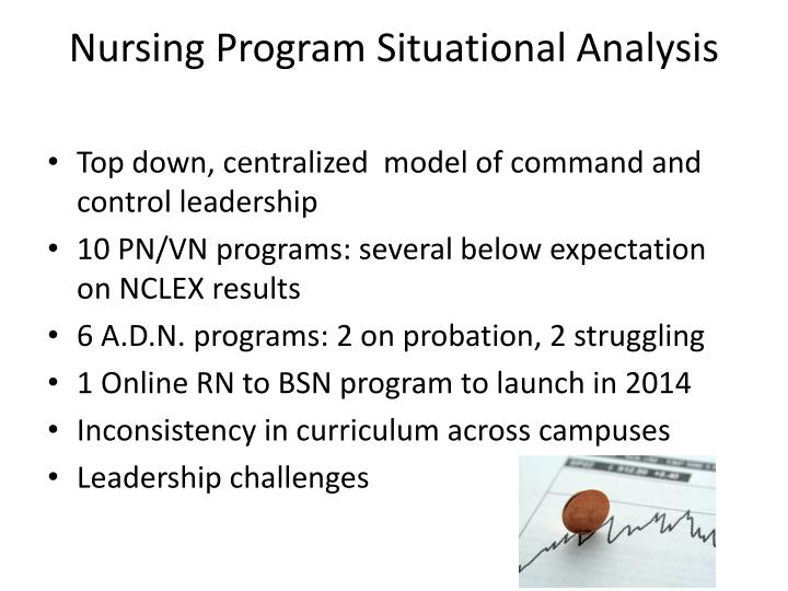 Nursing Program Situational Analysis