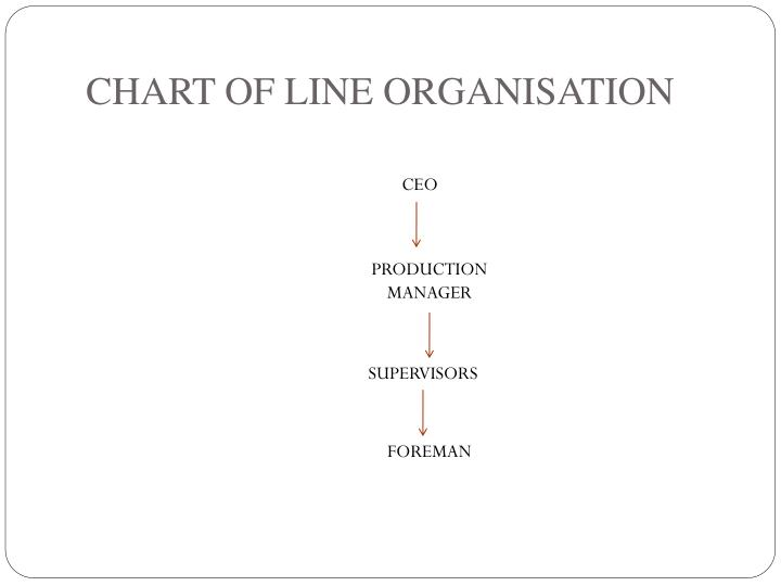 CHART OF LINE ORGANISATION