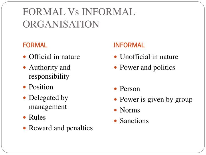 FORMAL Vs INFORMAL ORGANISATION
