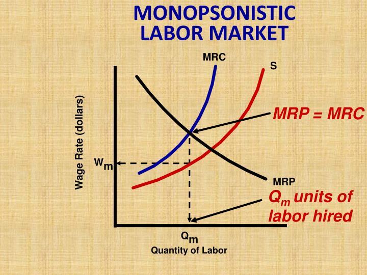 MONOPSONISTIC