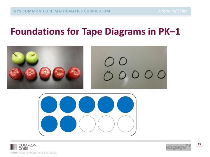 Foundations for Tape Diagrams in PK–1
