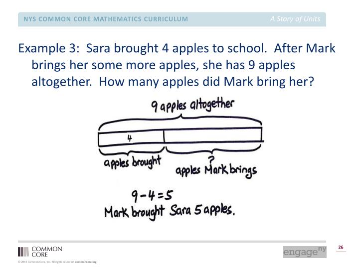 Example 3:  Sara brought 4 apples to school.  After Mark brings her some more apples, she has 9 apples altogether.  How many apples did Mark bring her?