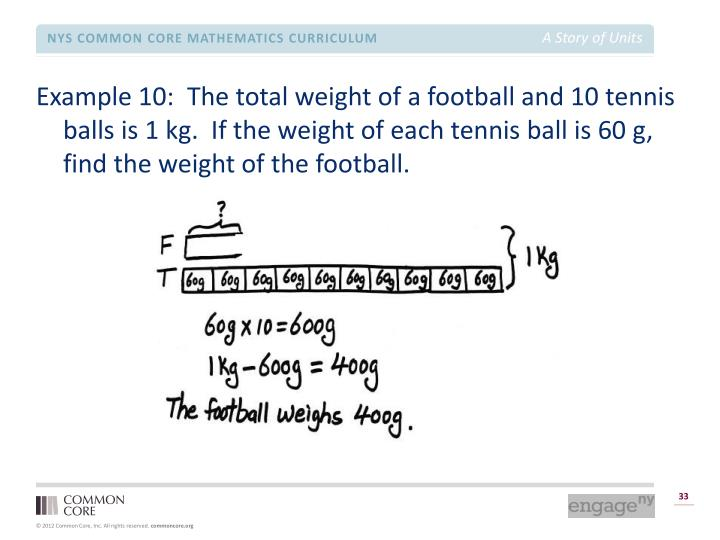 Example 10:  The total weight of a football and 10 tennis balls is 1 kg.  If the weight of each tennis ball is 60 g, find the weight of the football.