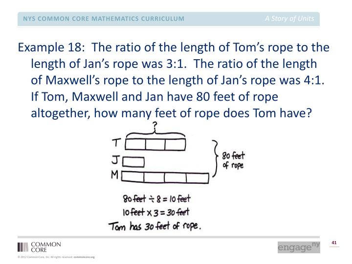 Example 18:  The ratio of the length of Tom's rope to the length of Jan's rope was 3:1.  The ratio of the length of Maxwell's rope to the length of Jan's rope was 4:1.  If Tom, Maxwell and Jan have 80 feet of rope altogether, how many feet of rope does Tom have?