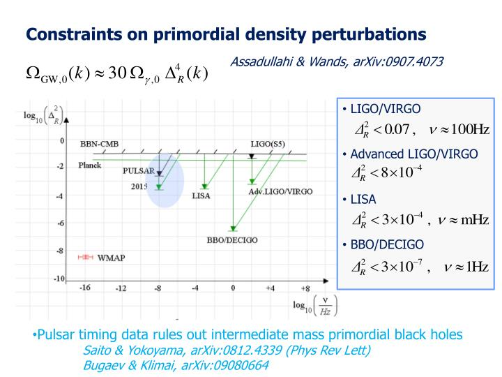Constraints on primordial density perturbations