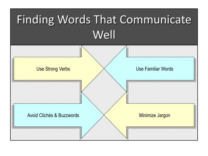 Finding Words That Communicate Well