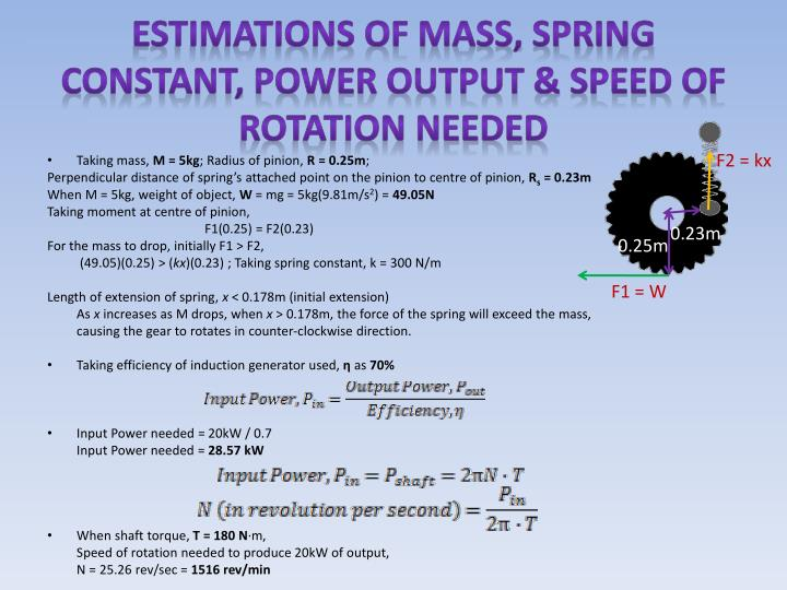 Estimations of MASS, SPRING CONSTANT, Power Output & SPEED OF ROTATION NEEDED
