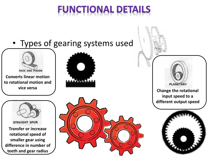 Functional Details