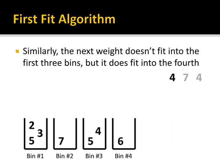 First Fit Algorithm