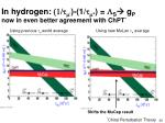 in hydrogen 1 t m 1 t m l s g p now in even better agreement with chpt