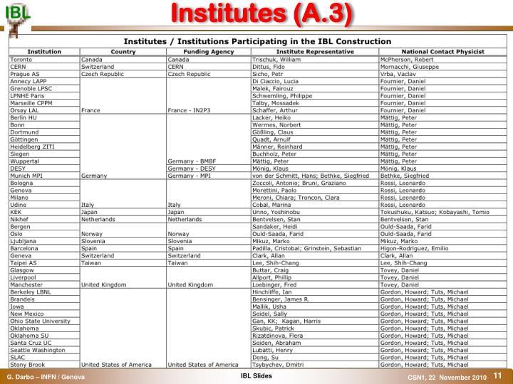 Institutes (A.3)