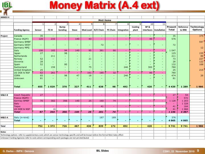 Money Matrix (A.4 ext)