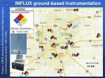 influx ground based instrumentation