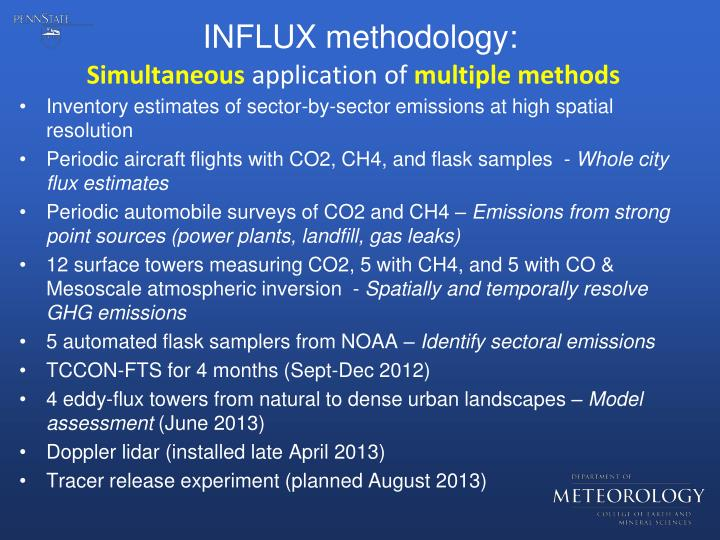 INFLUX methodology: