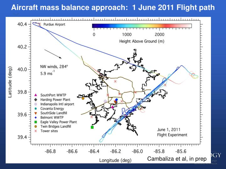 Aircraft mass balance approach:  1 June