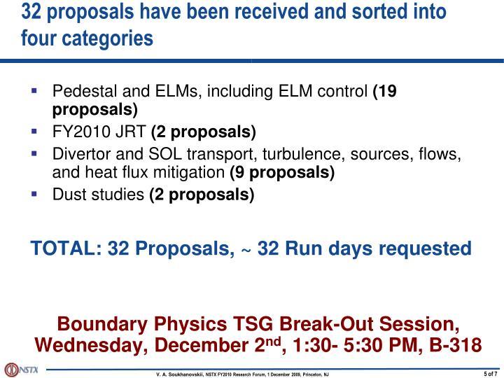 32 proposals