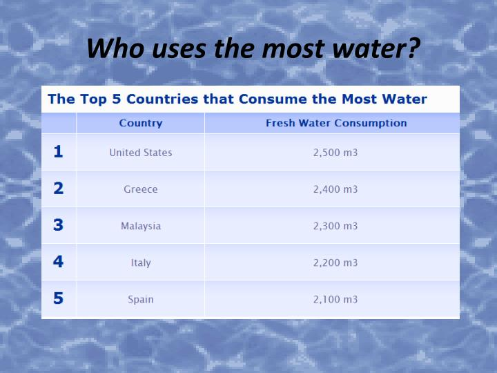 Who uses the most water?