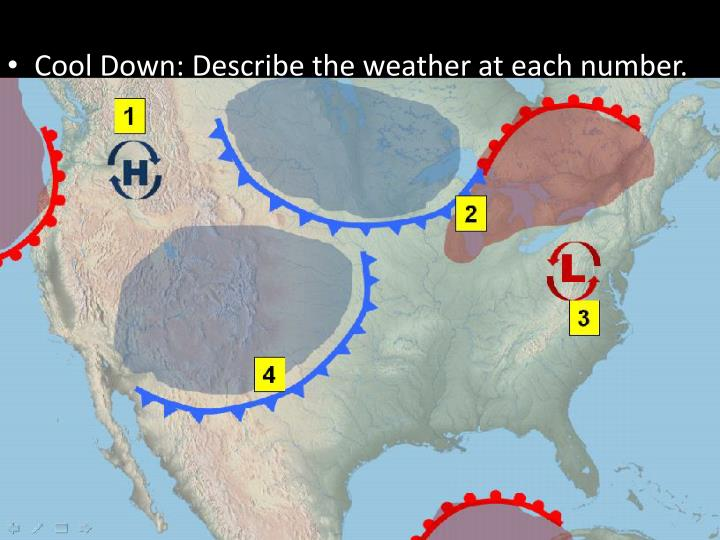 Cool Down: Describe the weather at each number.
