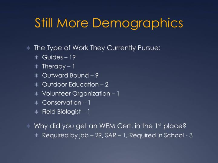 Still More Demographics