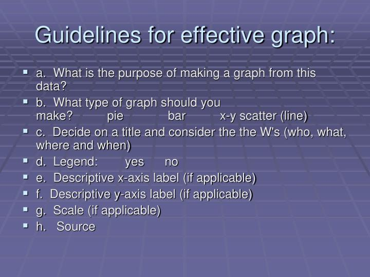 Guidelines for effective graph: