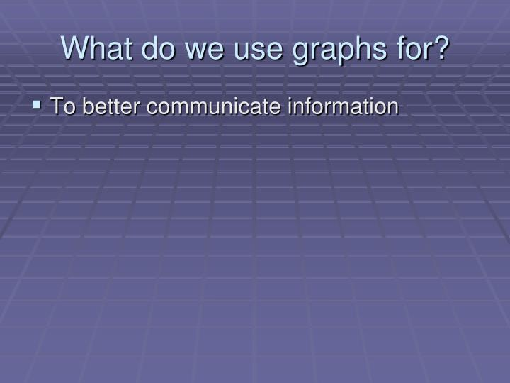 What do we use graphs for?