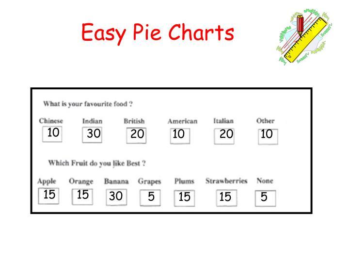 Easy Pie Charts