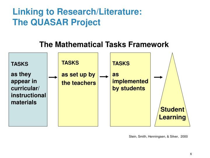 Linking to Research/Literature: