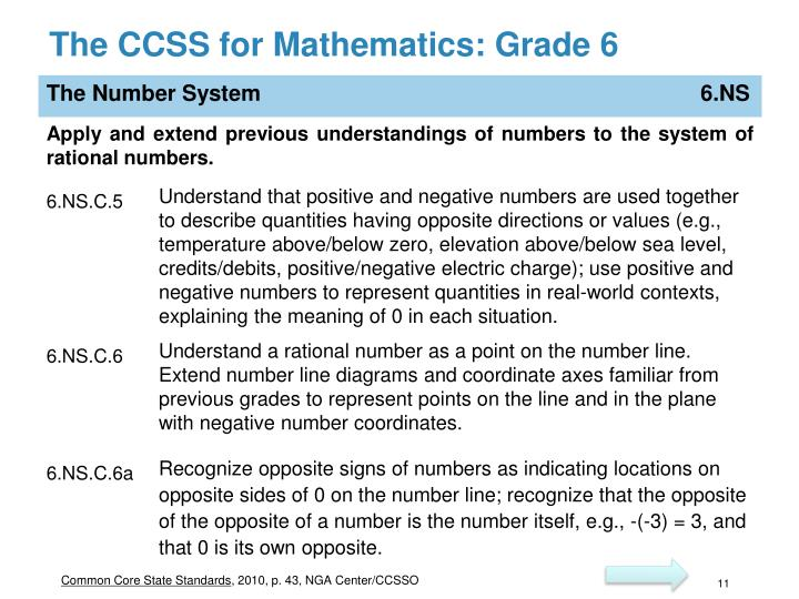 The CCSS for Mathematics: Grade 6