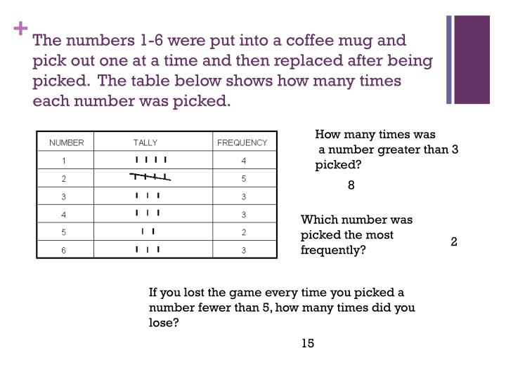 The numbers 1-6 were put into a coffee mug and pick out one at a time and then replaced after being picked.  The table below shows how many times each number was picked.