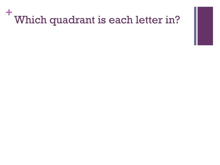 Which quadrant is each letter in?