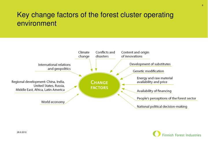 Key change factors of the forest cluster operating environment