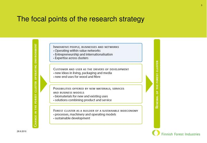 The focal points of the research strategy