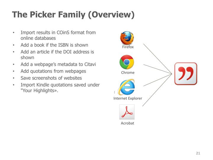 The Picker Family (Overview)