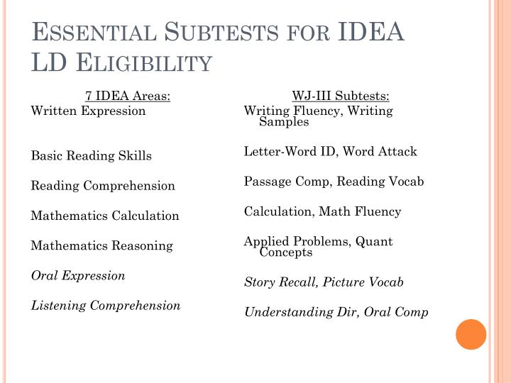 Essential Subtests for IDEA LD Eligibility