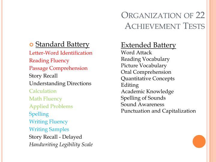 Organization of 22